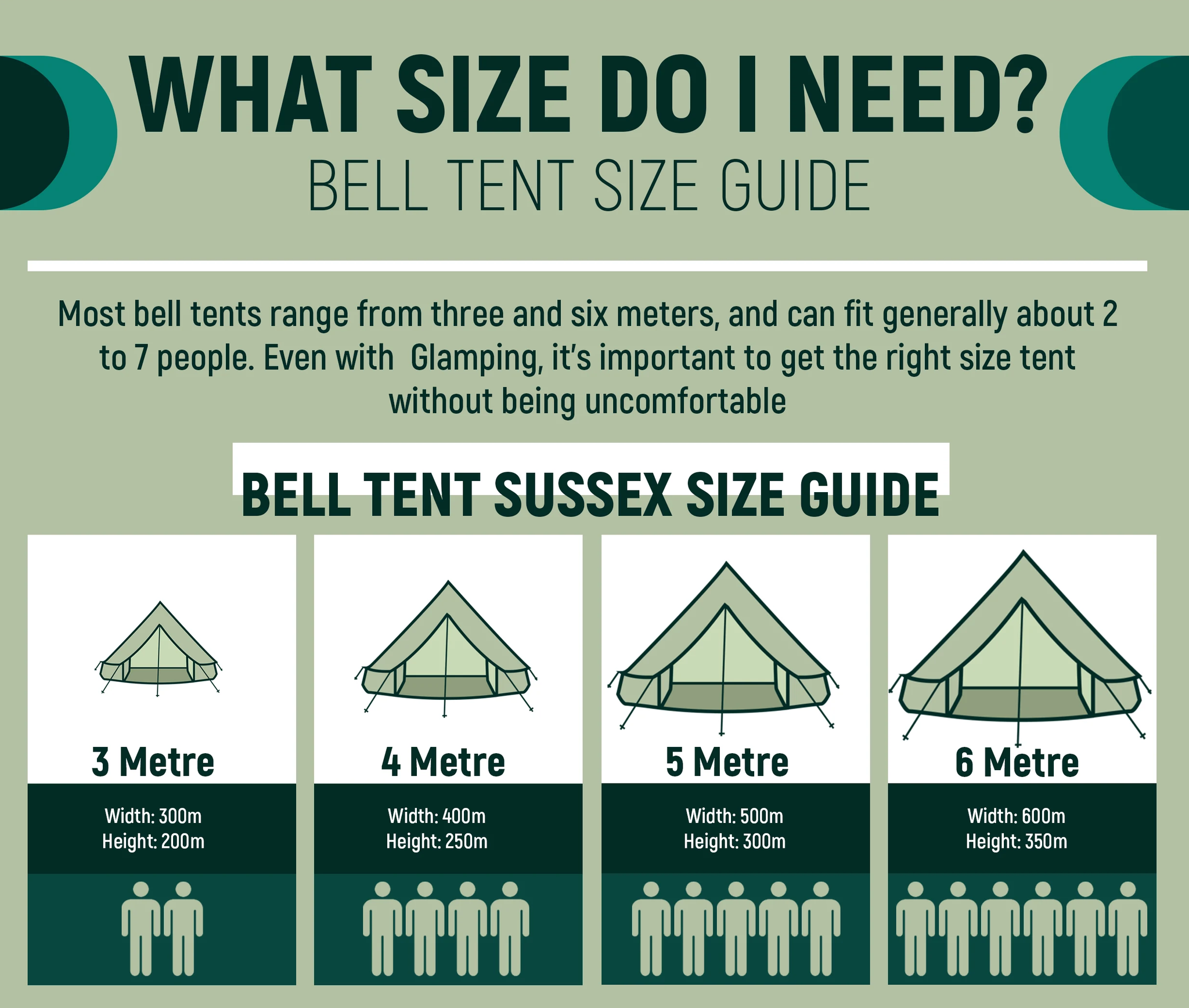 Bell Tent Size Guide