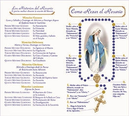 How to Say the Rosary(Spanish)