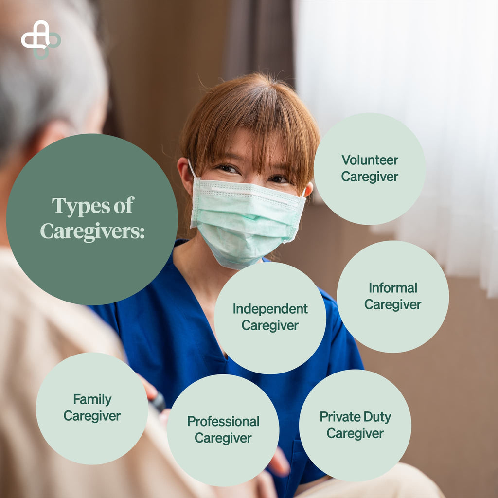 the different types of caregivers listed