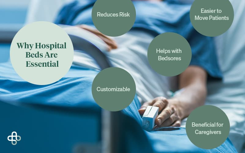 reasons why hospital beds are essential