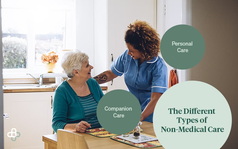 the different types of non-medical care