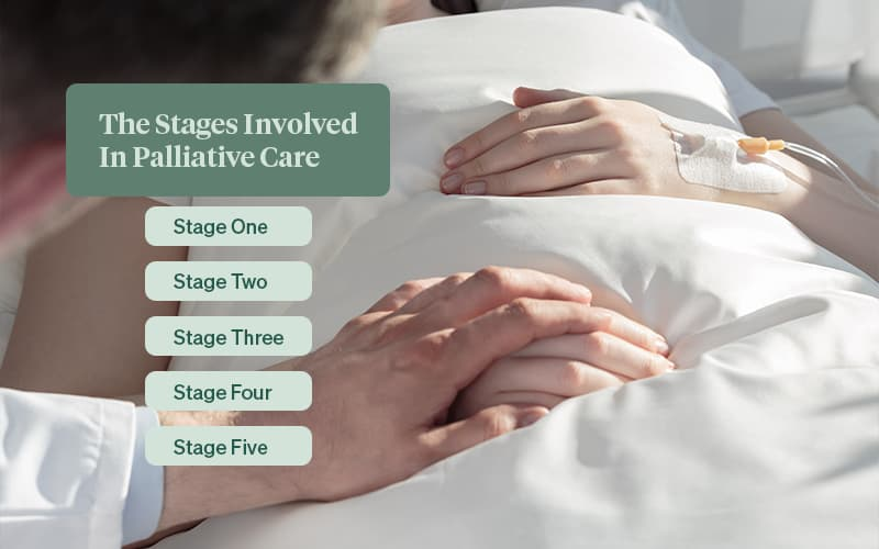 the stages involved in palliative care