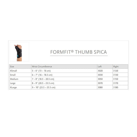 Form Fit 20 cm X-Small Right Wrist Support with Thumb Spica (1 Each)