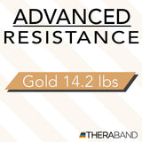 Thera-Band Band 6 Yd Max/Gold