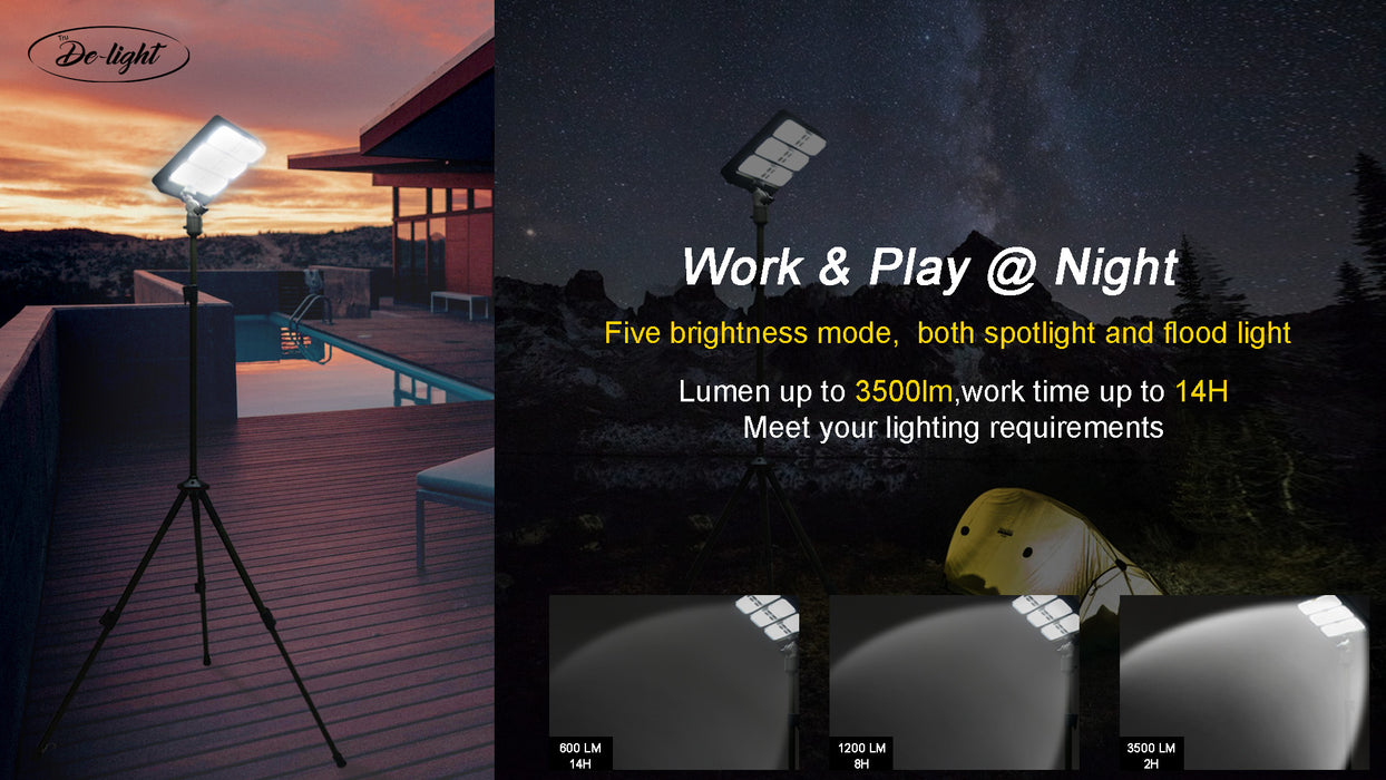 TRU DE-LIGHT, WORK&PLAY AT NIGHT - MULTICONFIGURATION, SOLAR, LED HIGH LUMEN, FLOOD-LIGHT (3450 Lumen total)