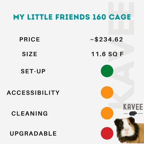 My Little Friends 160 cage for guinea pigs kavee usa