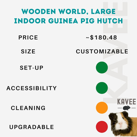 Wooden world large indoor guinea pig hutch kavee usa