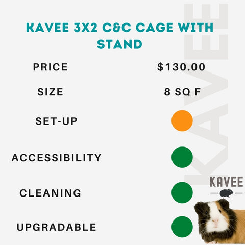 3x2 c and c cage with stand for guinea pigs kavee usa