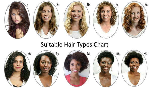 Suitable hair type chart