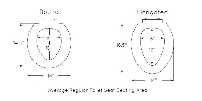 Diagram of a round, and elongated toilet seat's seating area dimensions
