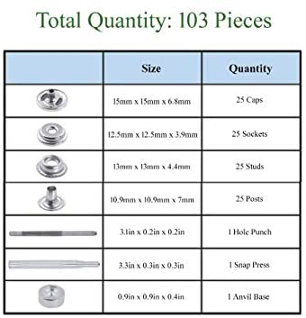 Total Quantity Chart of Canvas Button Kit