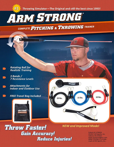 Arm Strong Resistance Bands