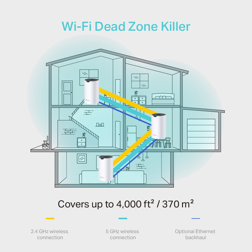 DECO S4 3-PACK AC1200 WHOLE HOME MESH WIFI, 3YR
