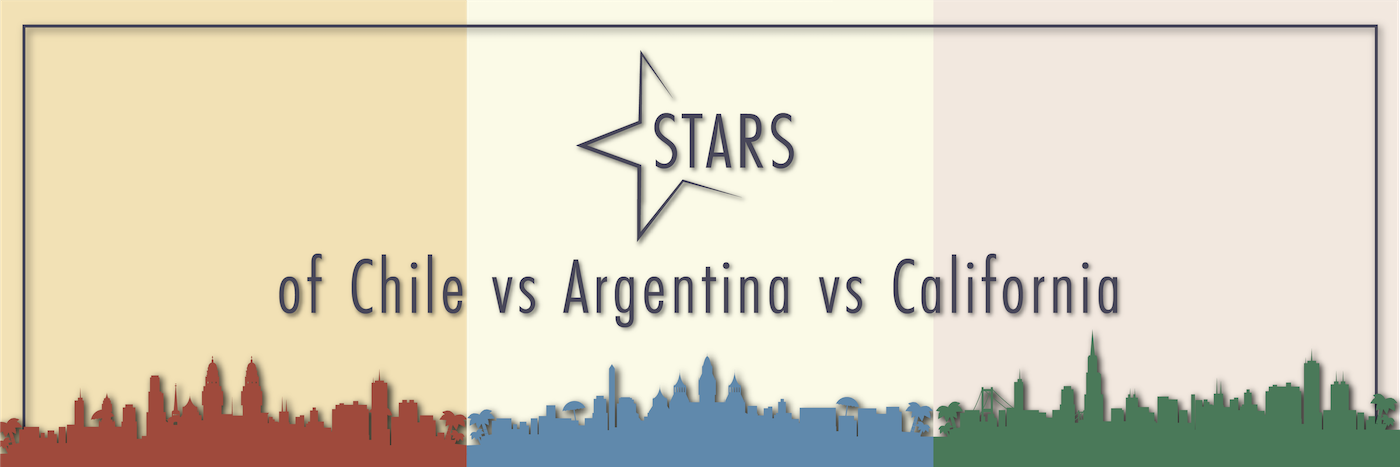 STARS of Chile vs. Argentina Online Wine Tasting Class Image at learnaboutwine.com