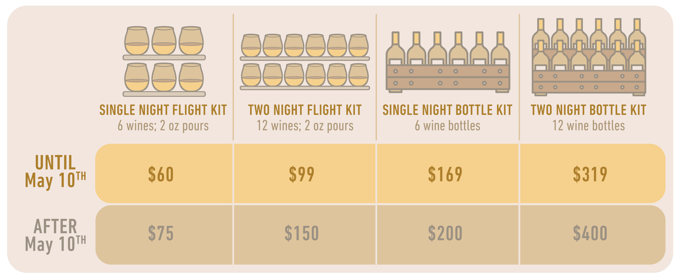 STARS of White Wine Pricing Graphic Image on Learnaboutwine.com