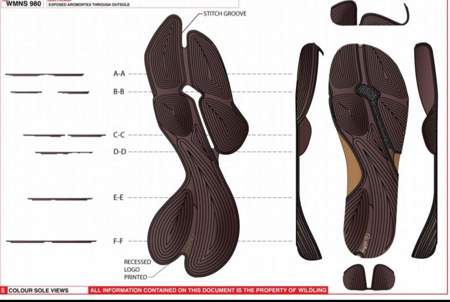 Wildling Shoes initial sole design