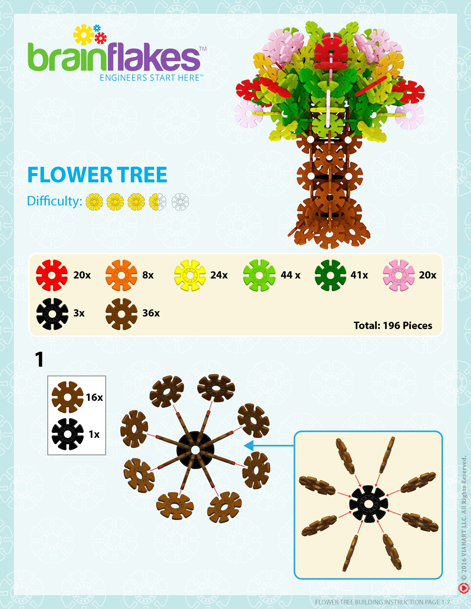 Brain Flakes Tree building instructions 1