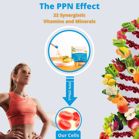 The PPN Effect