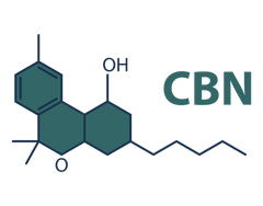 CBN Chemical Symbol