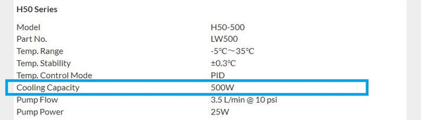 Cooling capacity specifications.