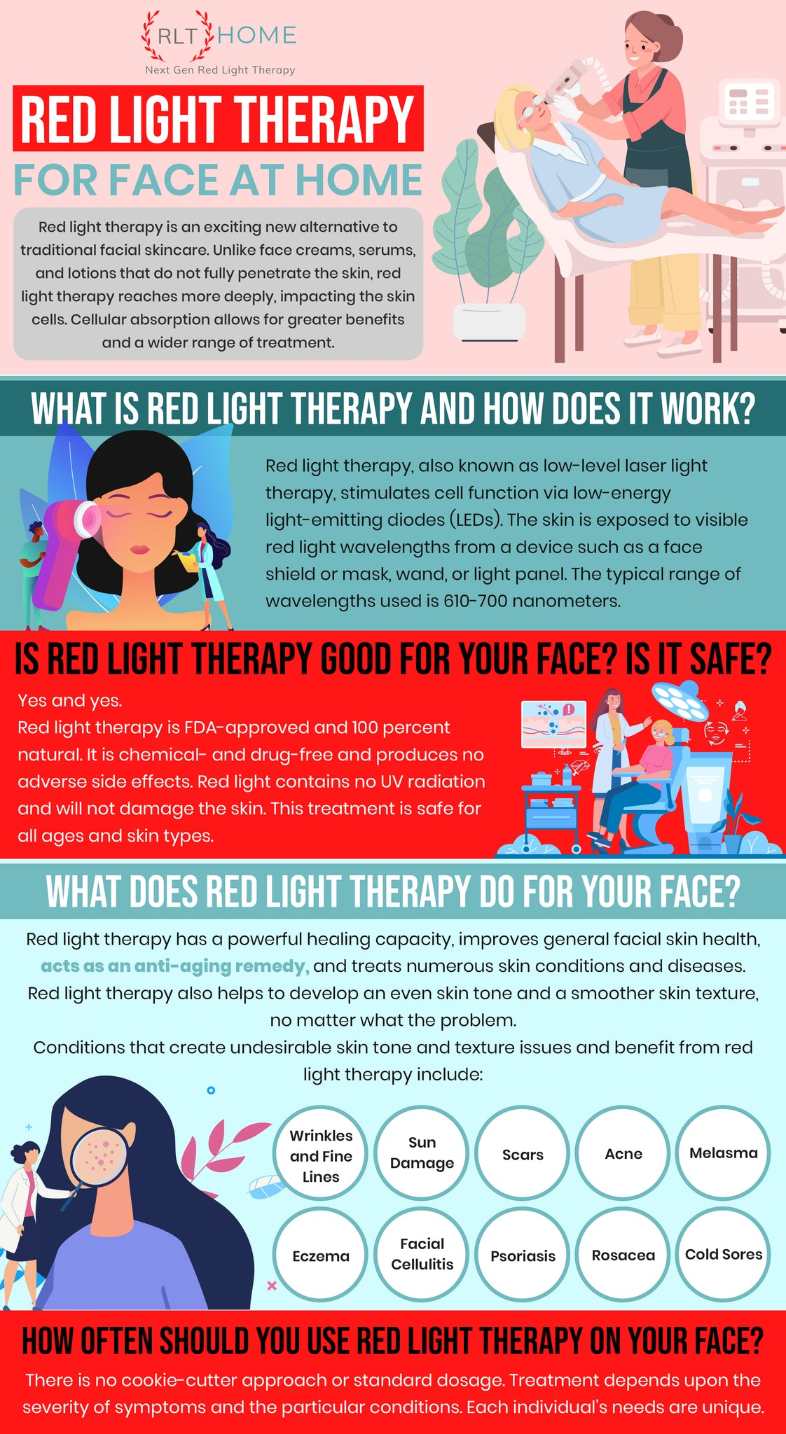 Red light therapy benefits for the face - skin and eyes