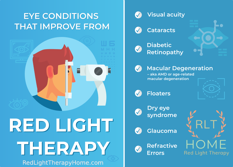 Benefits of red light therapy for eyes