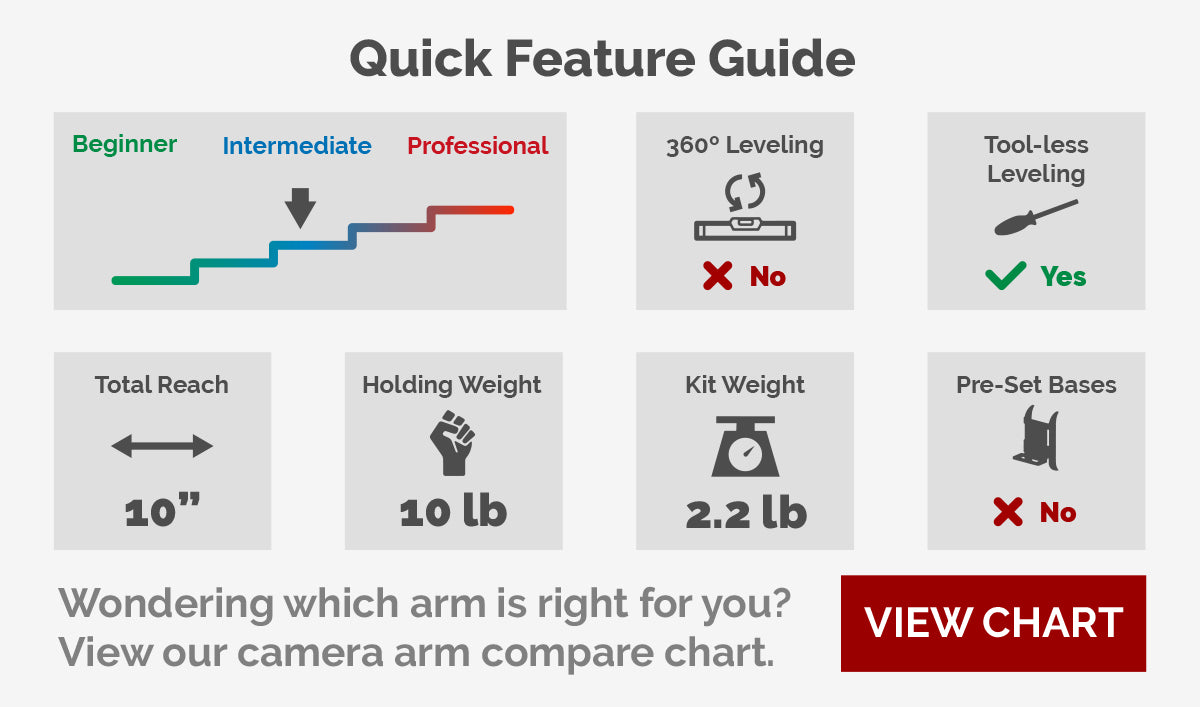 https://www.fourtharrowcameraarms.com/pages/tree-arm-compare-chart