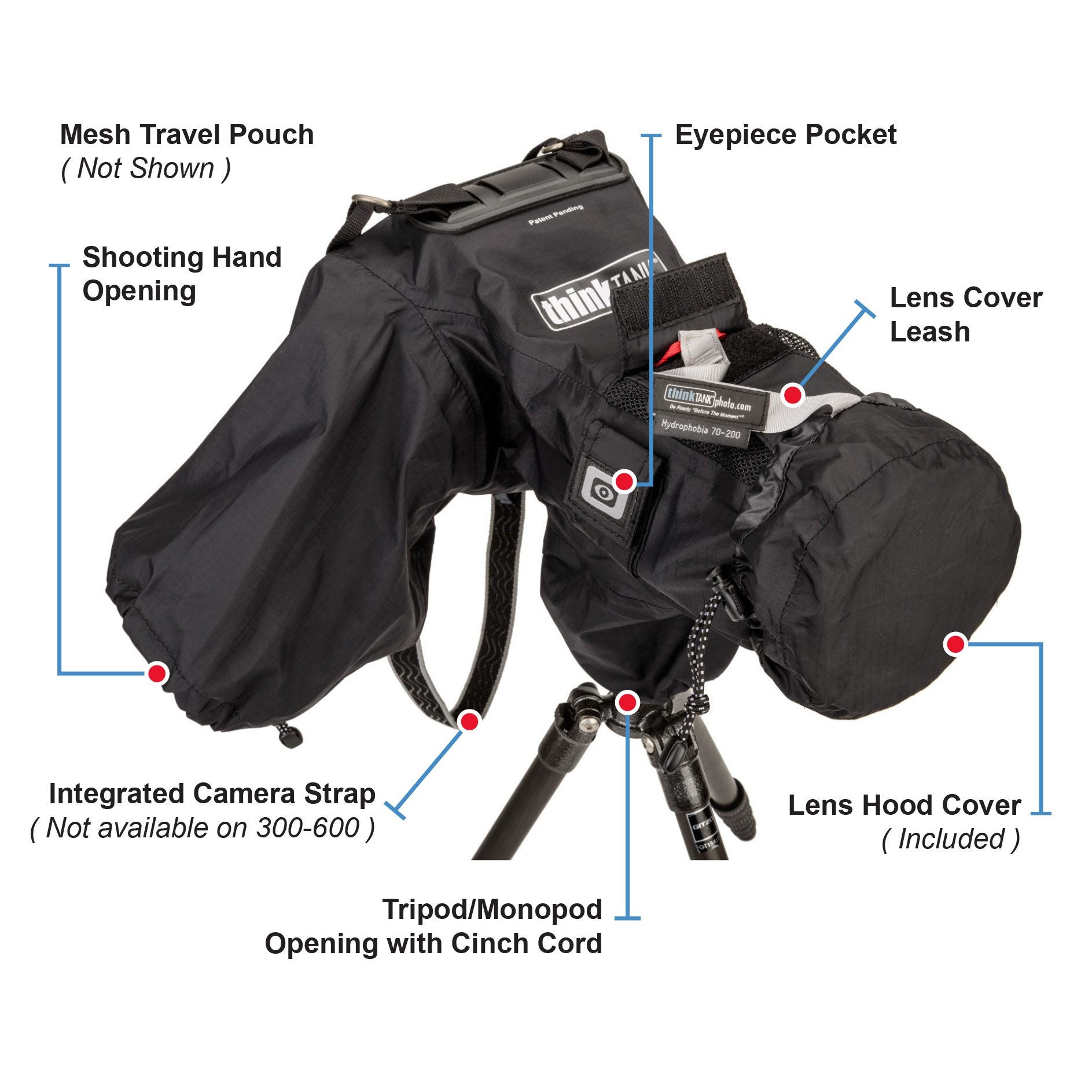 Camera Dslr Camera Info for dslr cameras keeps your gear dry and magnify