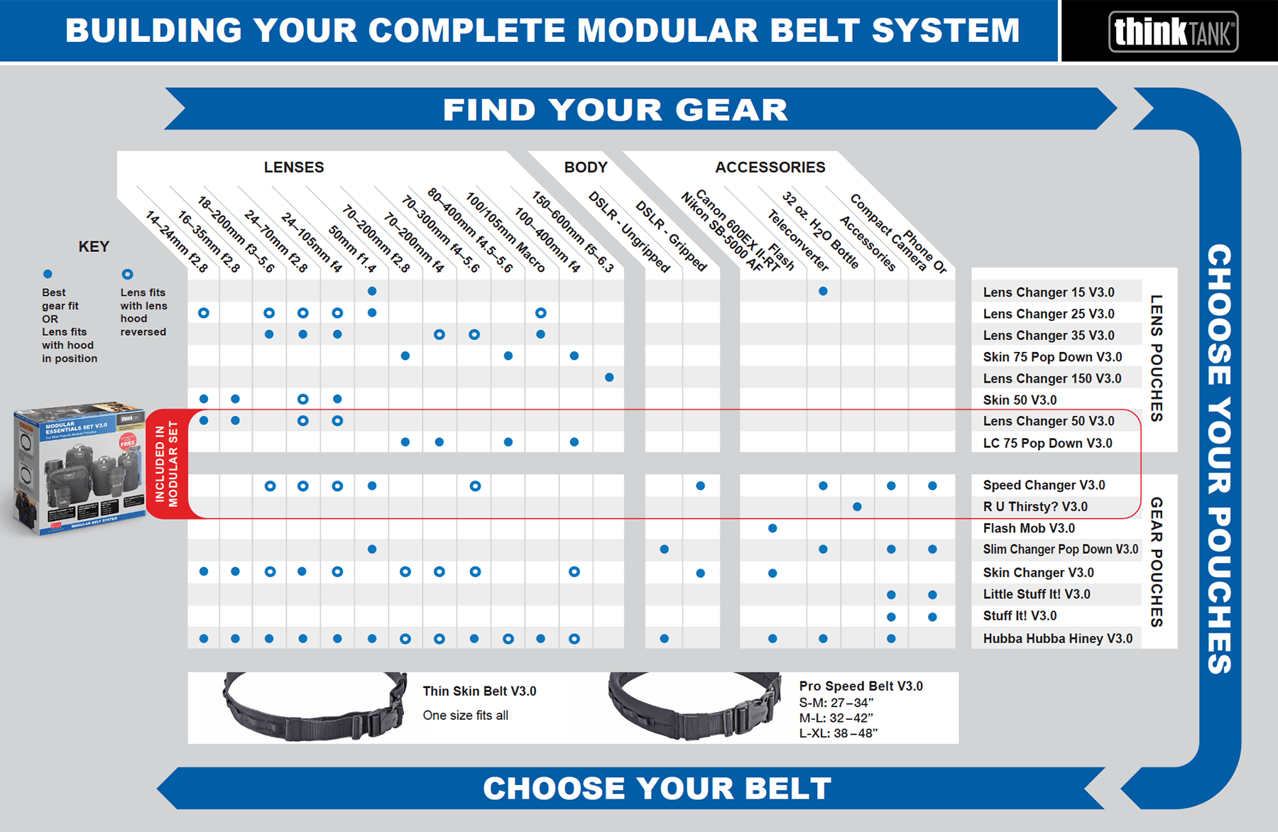 Modular Belt System Matrix
