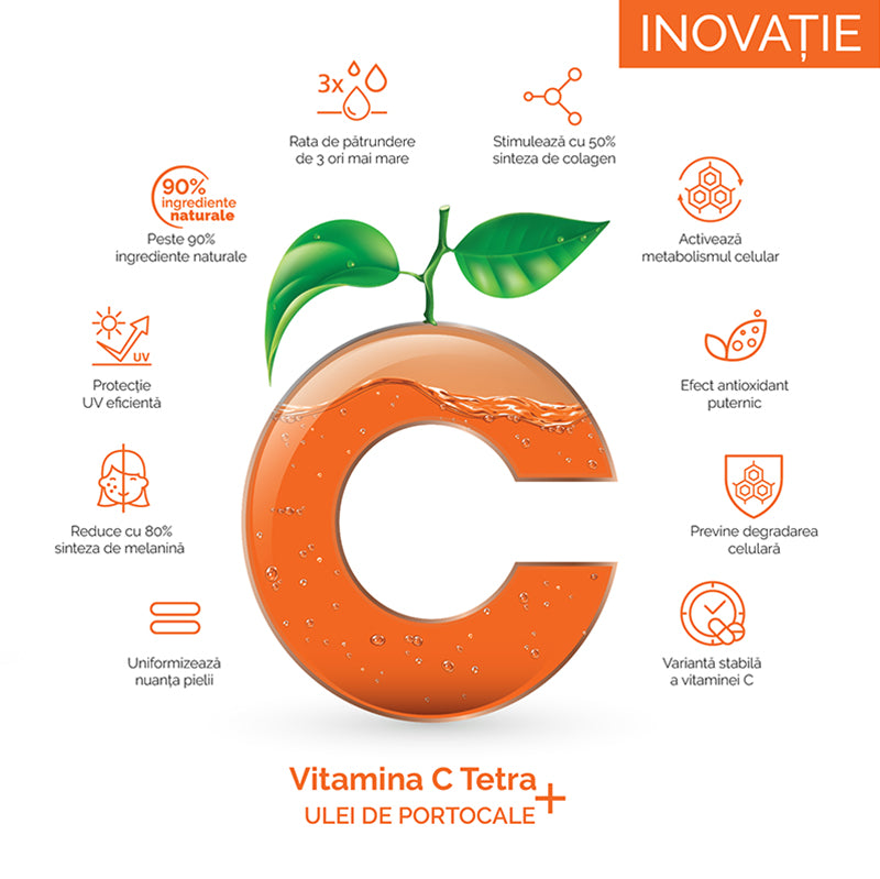 Beneficii Vitamina C Tetra