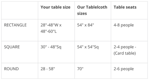 IMPWEARHOME TABLECLOTH SIZES