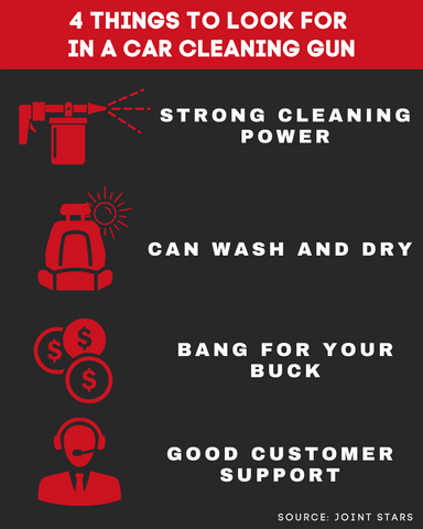 4 Things To Look For In A Car Cleaning Gun infographic