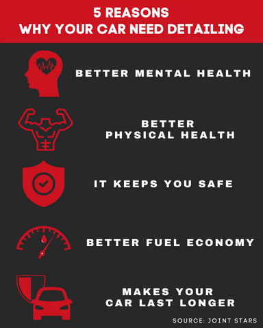 5 Reasons Why Your Car Need Detailing infographic