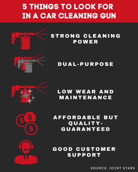 5 Things To Look For In A Car Cleaning Gun Infographic
