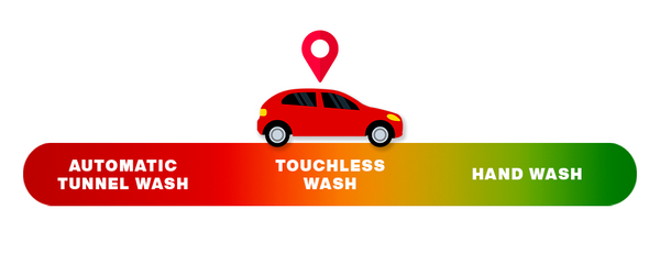 touchless car wash vs tunnel car wash