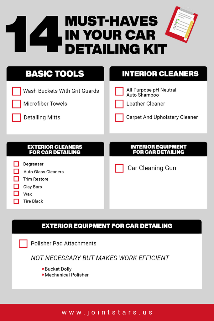 14 must-haves in your car detailing kit infographic
