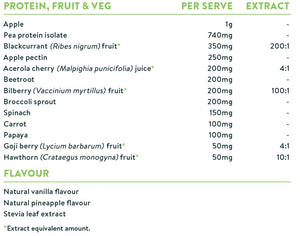 Nuzest Good Green Vitality Proteins, Fruits, Vegetables & Natural Flavours