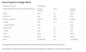 Nutra Organics Collagen Build with BodyBalance - Amino Acid Breakdown