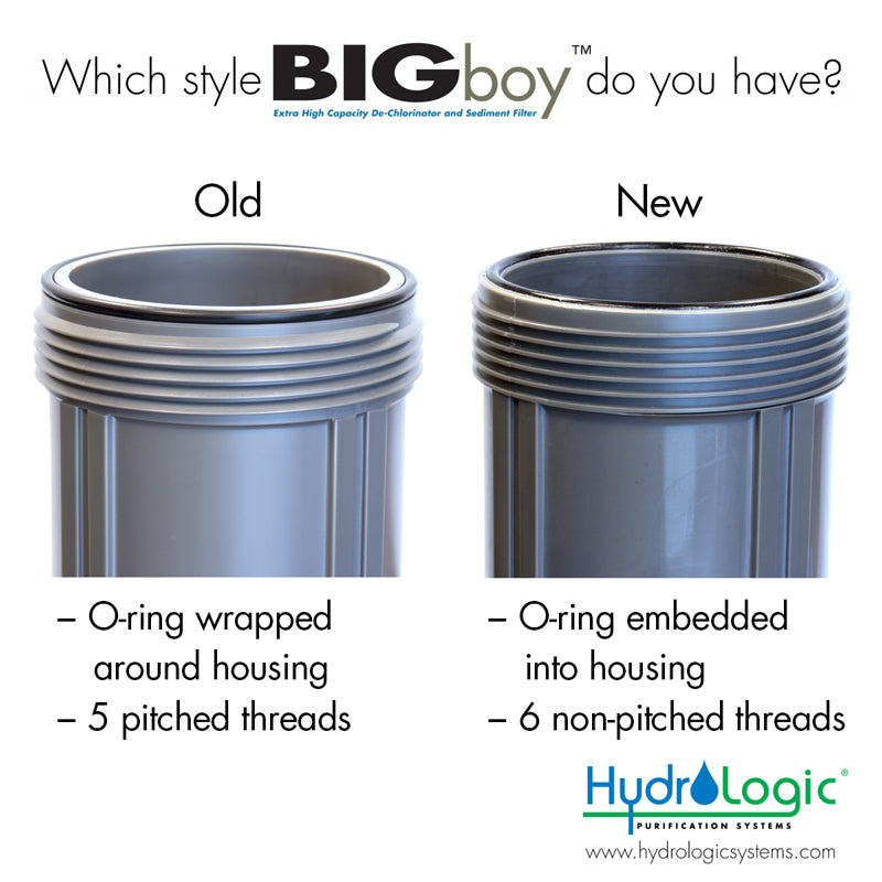 Which style of BIGboy™ do I have?