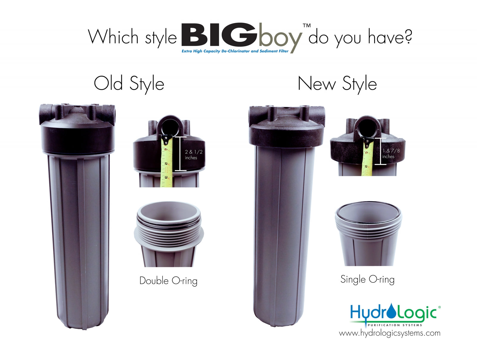 Which style BIGboy™ do you have?