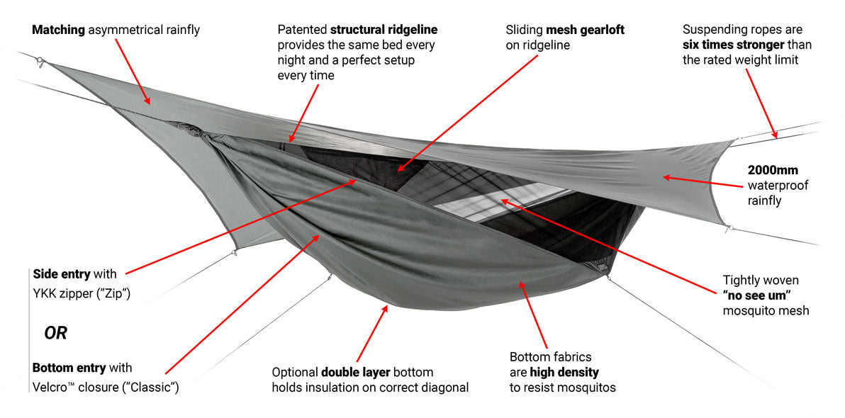 hammock diagram