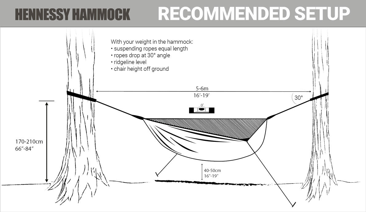hammock hang diagram