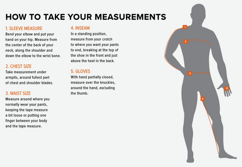 How To Take Measurements Guide