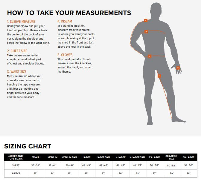 How To Take Measurements - Measurement Guide