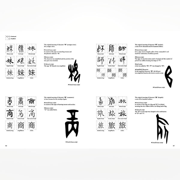 Chinese Pictograms: The Pictographic Evolution & Graphic Creation of Hanzi