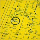 Acid House Love Blueprint
