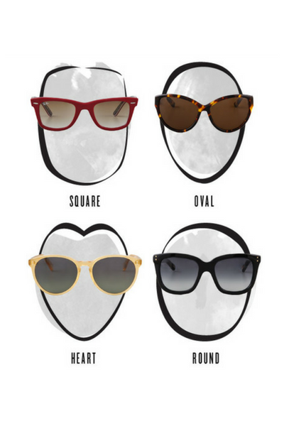 How to Find the Right Sunglasses for Your Face