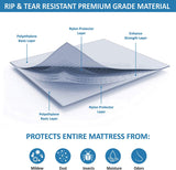 SIRENA | Mattress Vacuum Storage Bag. To store, transport, move and decontaminate