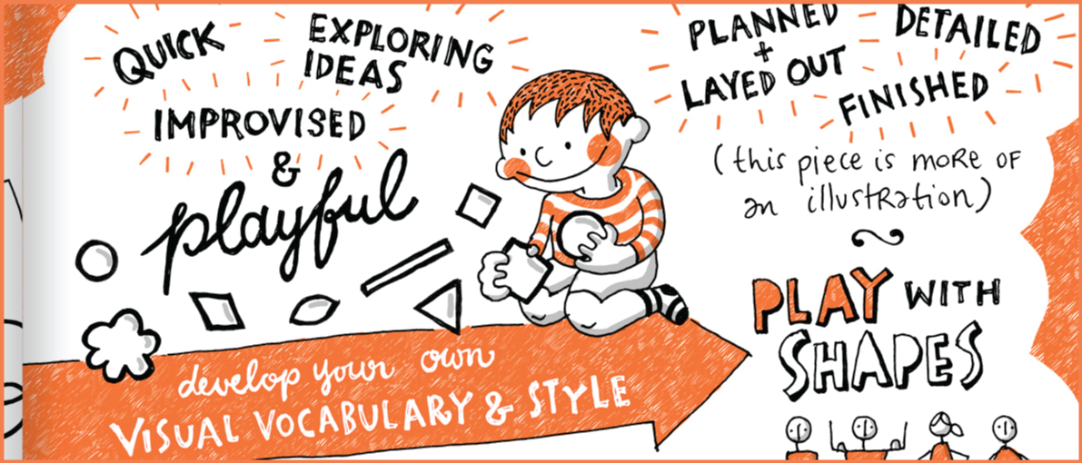Sketchnoting 101: Tips For Improving Your Visual Vocabulary