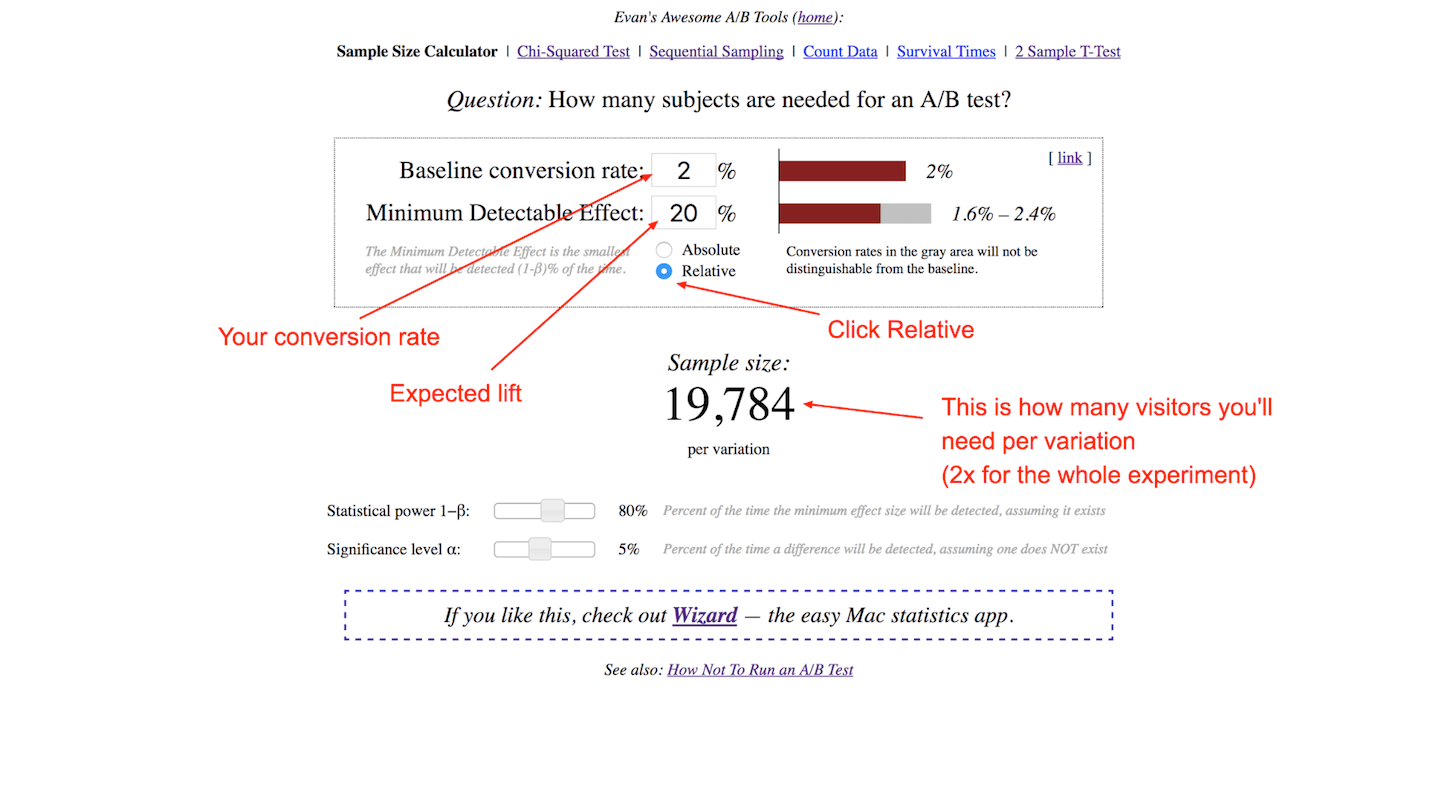 a/b test: sample size